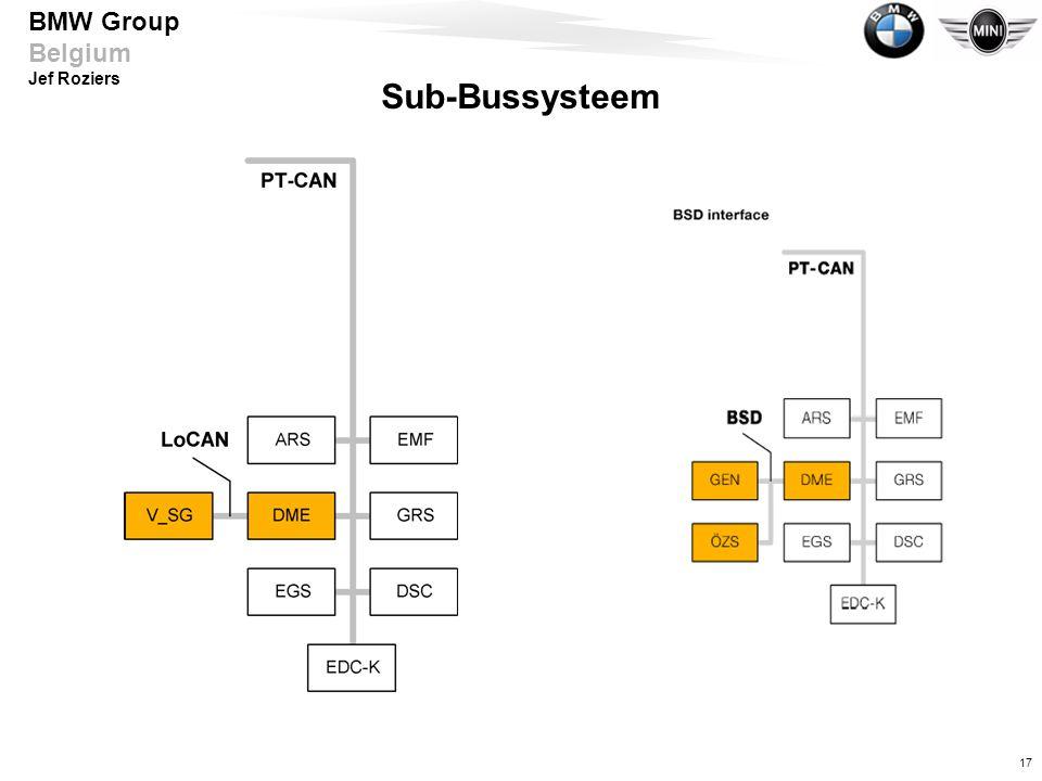 Sub-Bussysteem LoCAN – lokaler CAN
