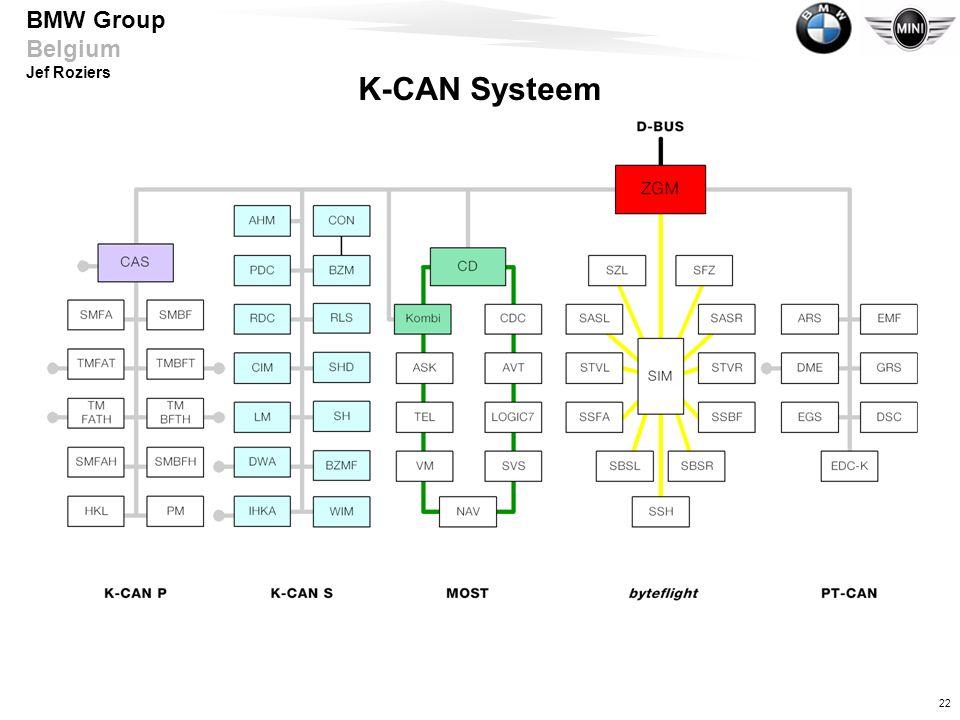 K-CAN Systeem Darstellung des K-CAN System mit seinen Steuergeräten