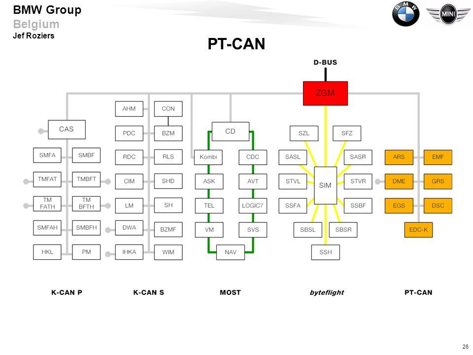 PT-CAN PT-CAN für Power Train