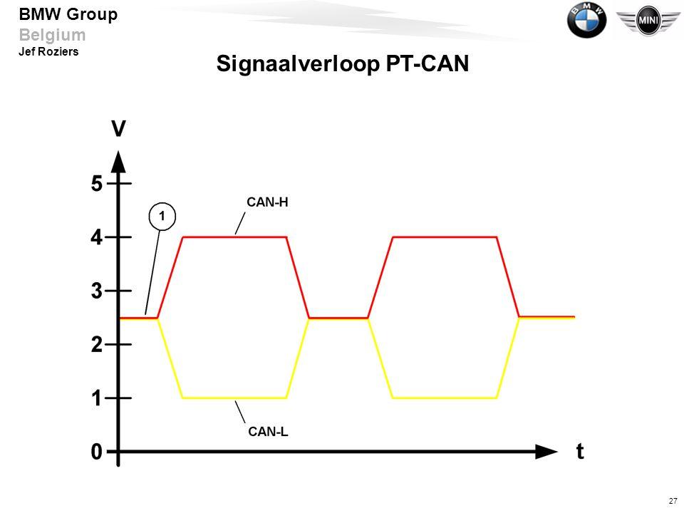 Signaalverloop PT-CAN