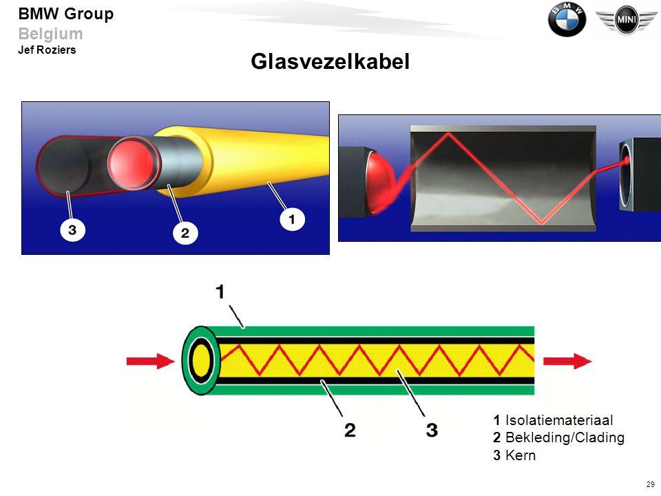 Glasvezelkabel 1 Isolatiemateriaal 2 Bekleding/Clading 3 Kern