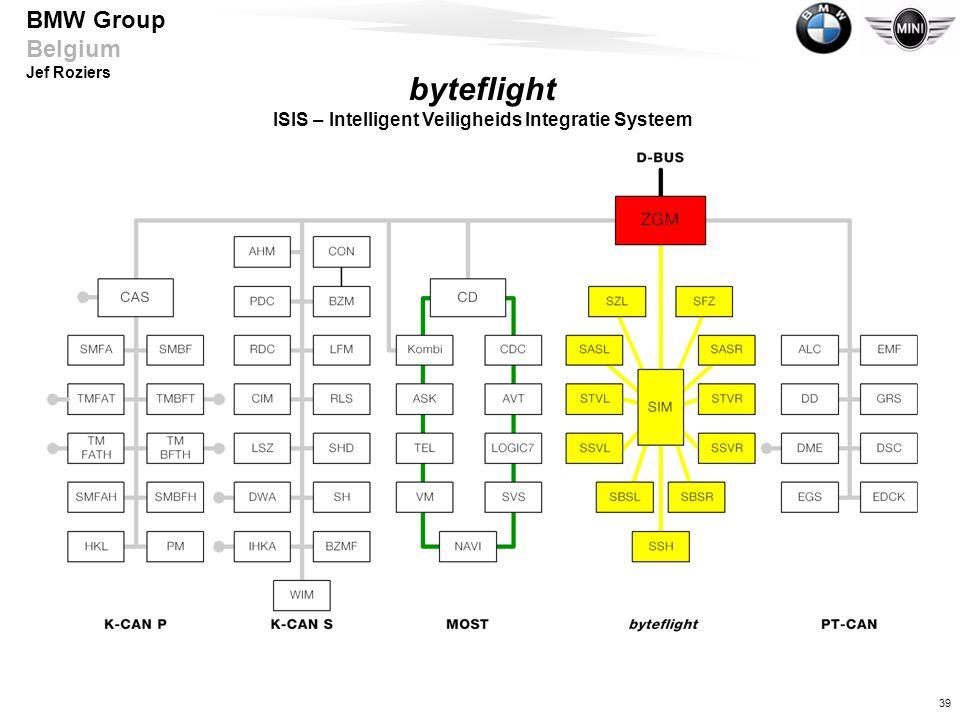 ISIS – Intelligent Veiligheids Integratie Systeem