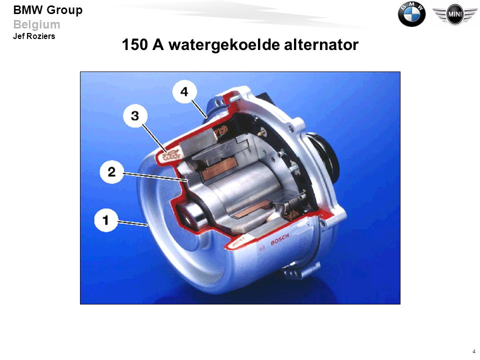150 A watergekoelde alternator