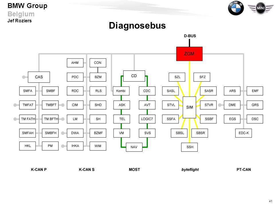 Diagnosebus Diagnose-Bus