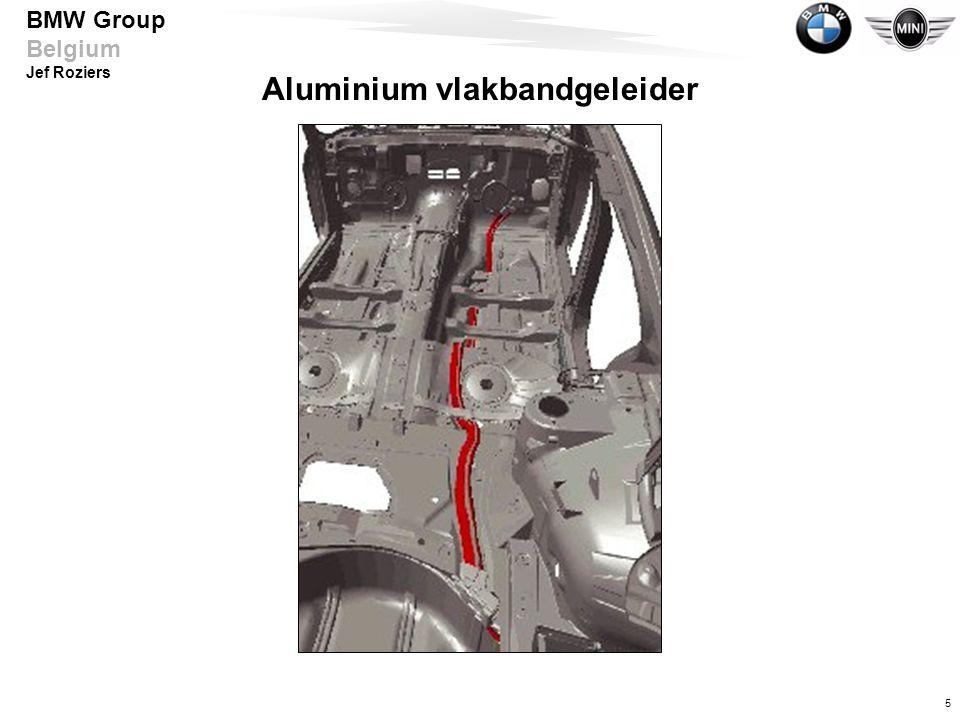 Aluminium vlakbandgeleider