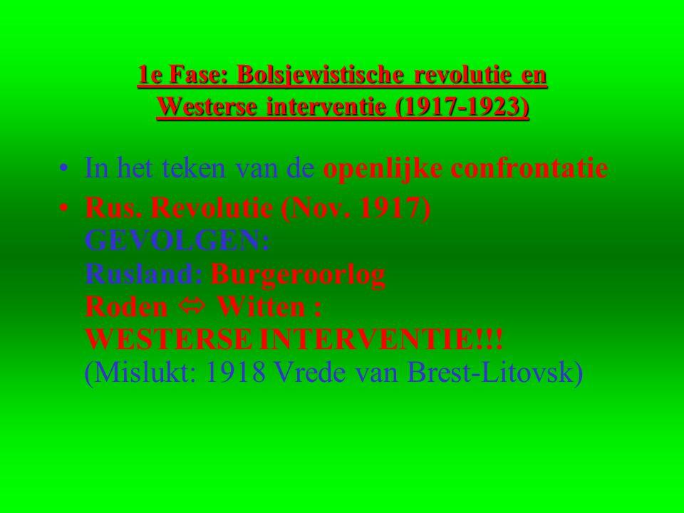 1e Fase: Bolsjewistische revolutie en Westerse interventie (1917-1923)