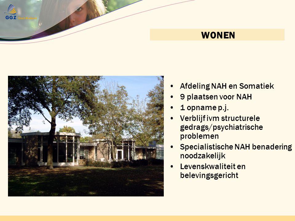 WONEN Afdeling NAH en Somatiek 9 plaatsen voor NAH 1 opname p.j.