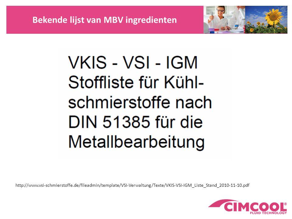 Bekende lijst van MBV ingredienten