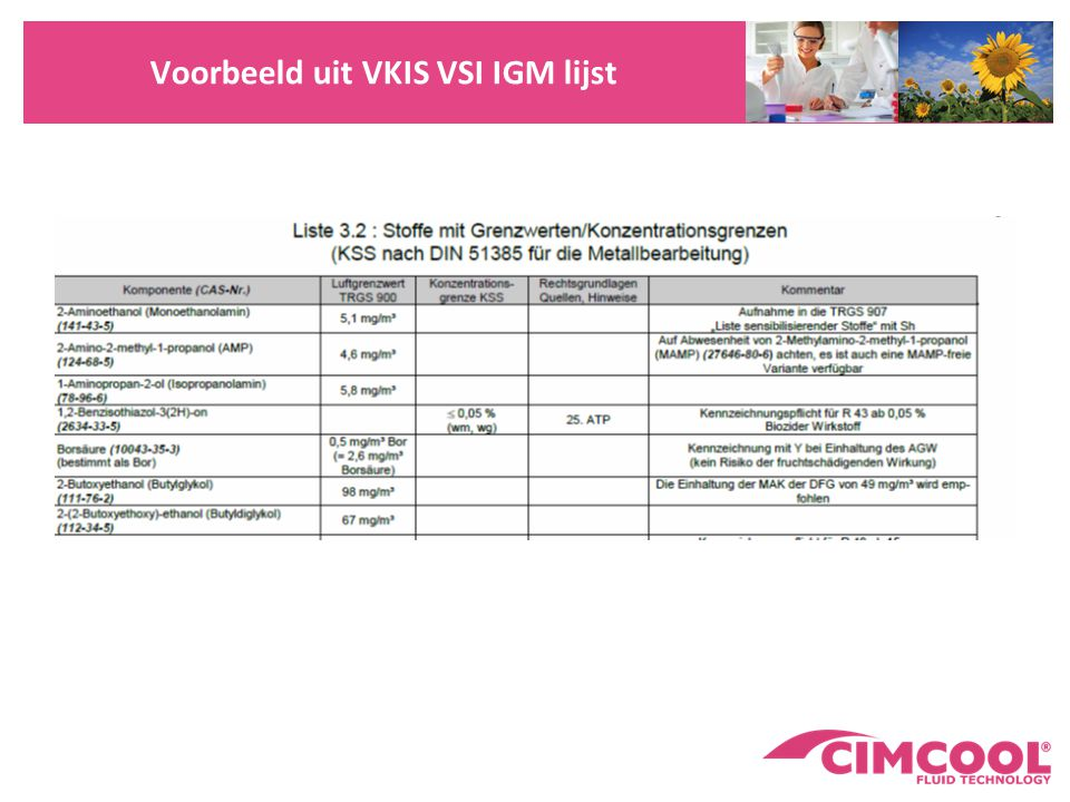 Voorbeeld uit VKIS VSI IGM lijst
