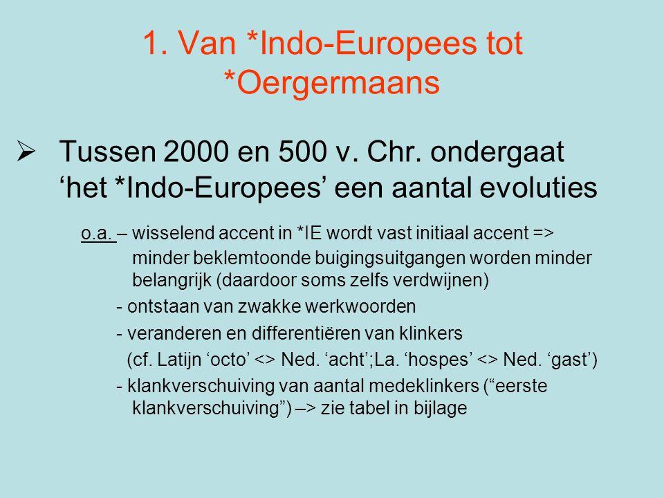 1. Van *Indo-Europees tot *Oergermaans