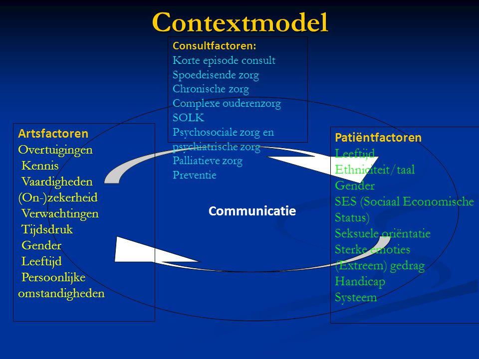 Contextmodel Communicatie Artsfactoren Patiëntfactoren Overtuigingen
