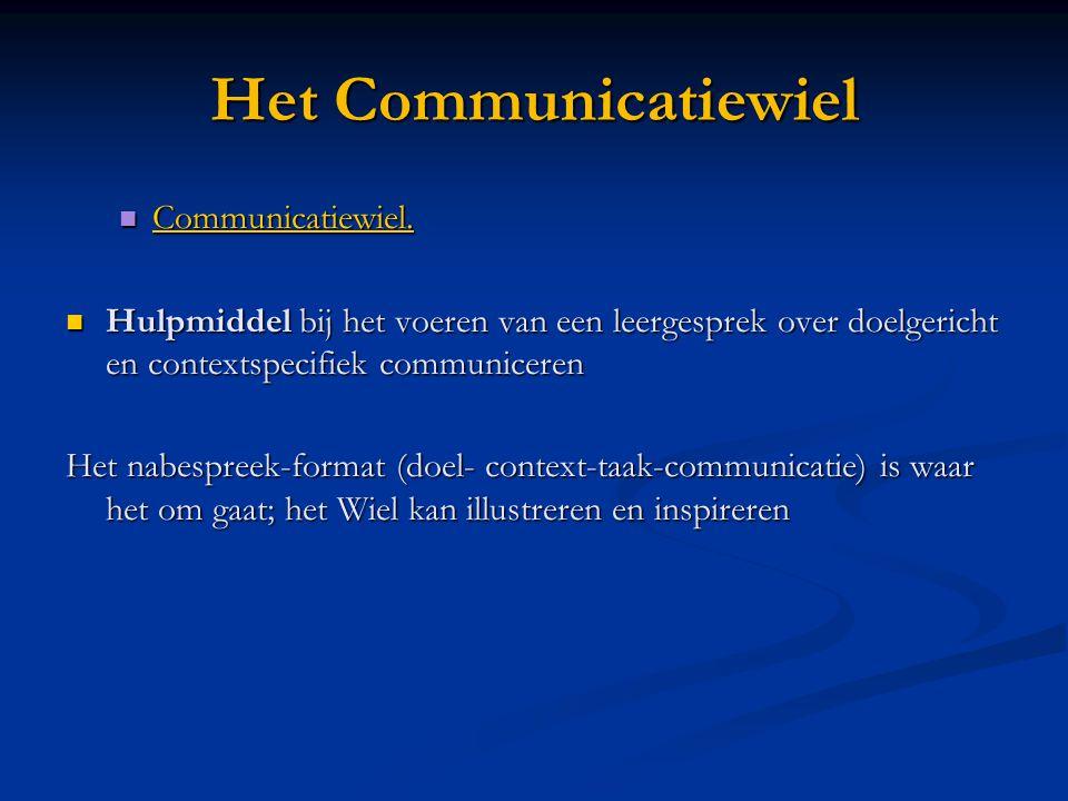 Het Communicatiewiel Communicatiewiel.