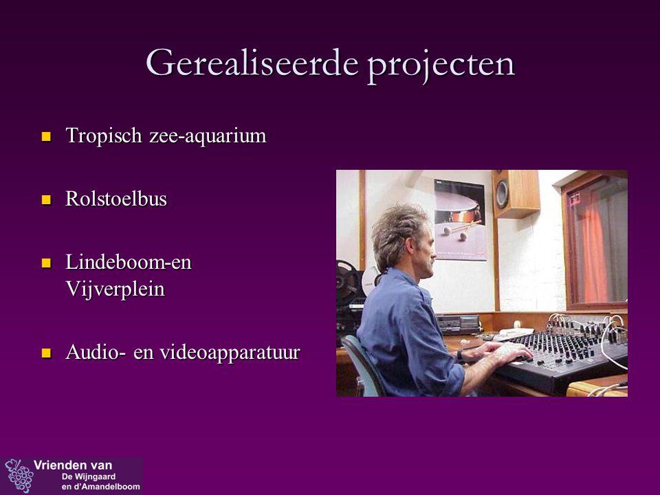 Gerealiseerde projecten