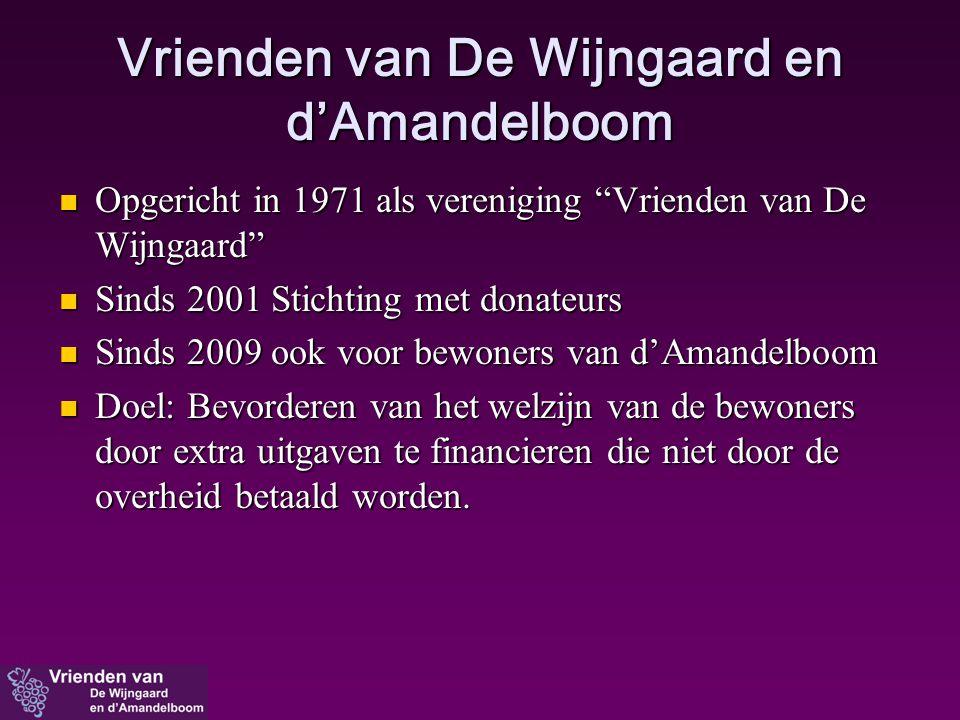 Vrienden van De Wijngaard en d'Amandelboom