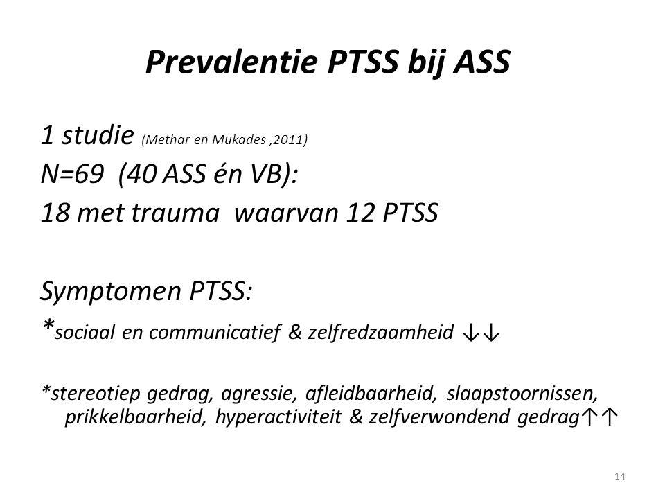 Prevalentie PTSS bij ASS