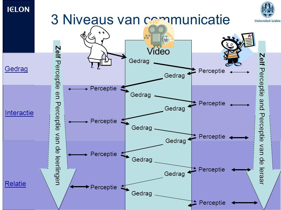 3 Niveaus van communicatie