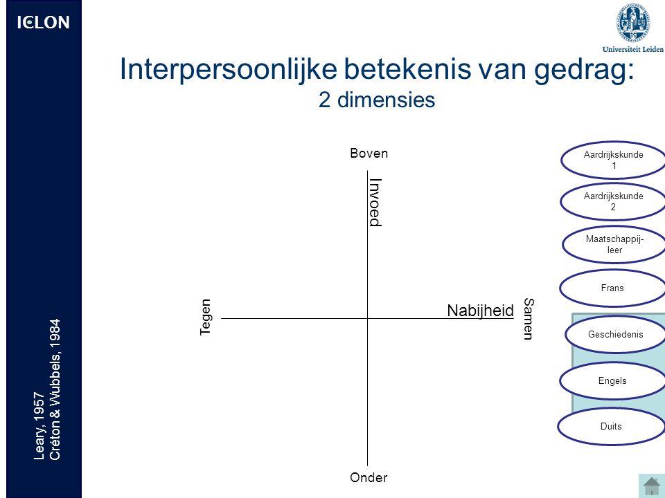 Interpersoonlijke betekenis van gedrag: 2 dimensies