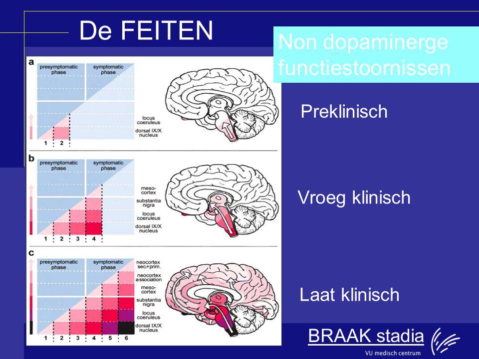 De FEITEN Non dopaminerge functiestoornissen Preklinisch