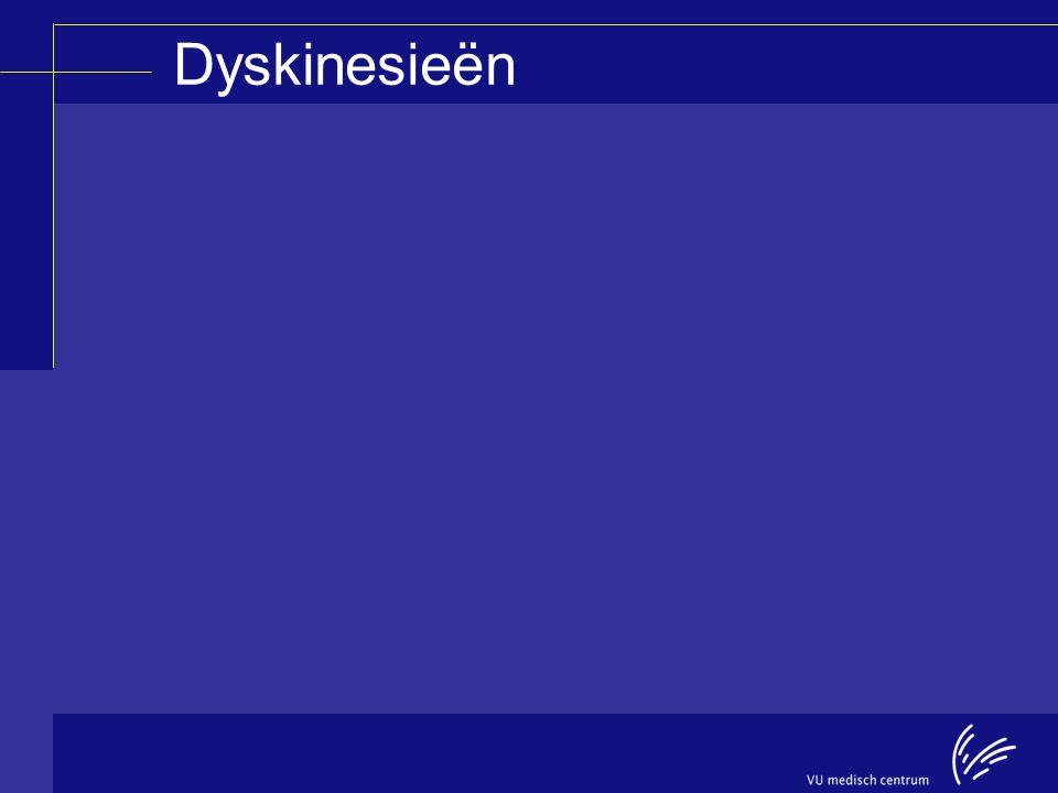 Dyskinesieën