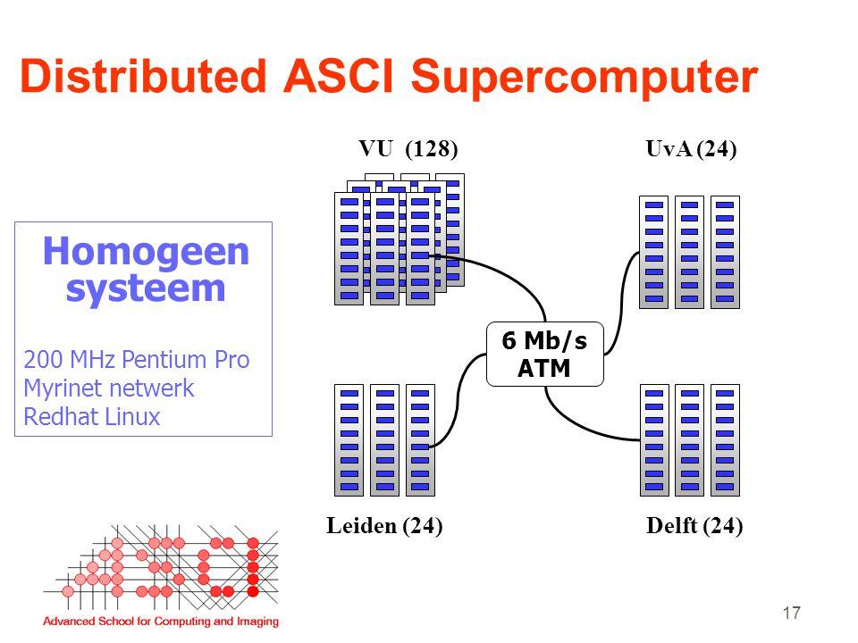 Distributed ASCI Supercomputer