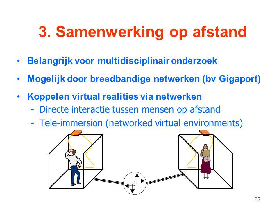 3. Samenwerking op afstand