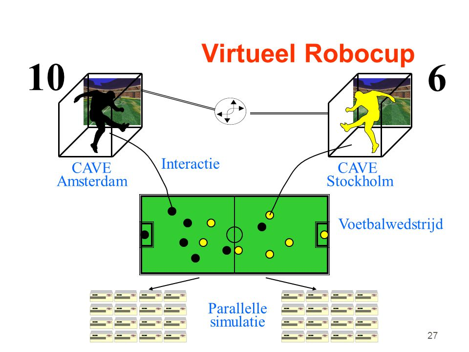 10 6 Virtueel Robocup Interactie CAVE Amsterdam CAVE Stockholm