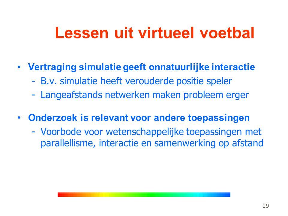Lessen uit virtueel voetbal