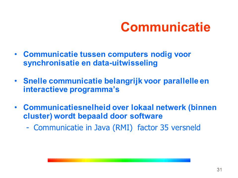 Communicatie Communicatie tussen computers nodig voor synchronisatie en data-uitwisseling.