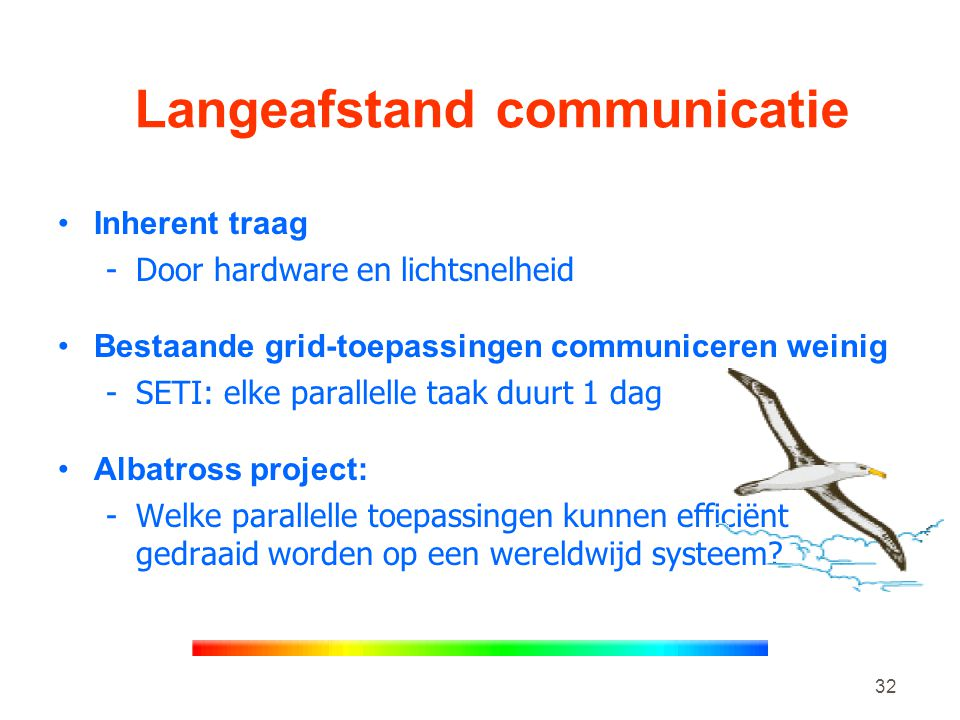 Langeafstand communicatie