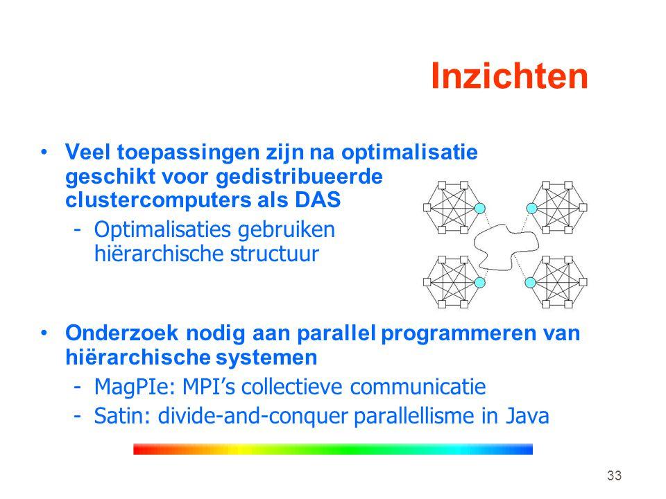 Inzichten Veel toepassingen zijn na optimalisatie geschikt voor gedistribueerde clustercomputers als DAS.