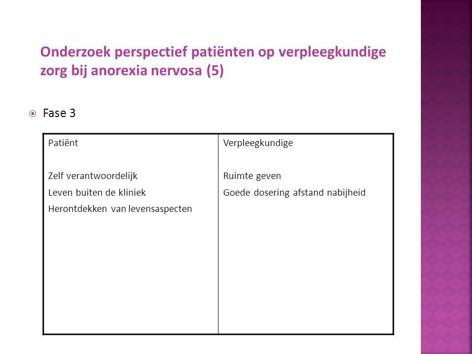 Onderzoek perspectief patiënten op verpleegkundige zorg bij anorexia nervosa (5)