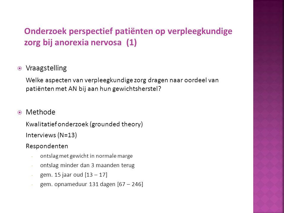 Onderzoek perspectief patiënten op verpleegkundige zorg bij anorexia nervosa (1)