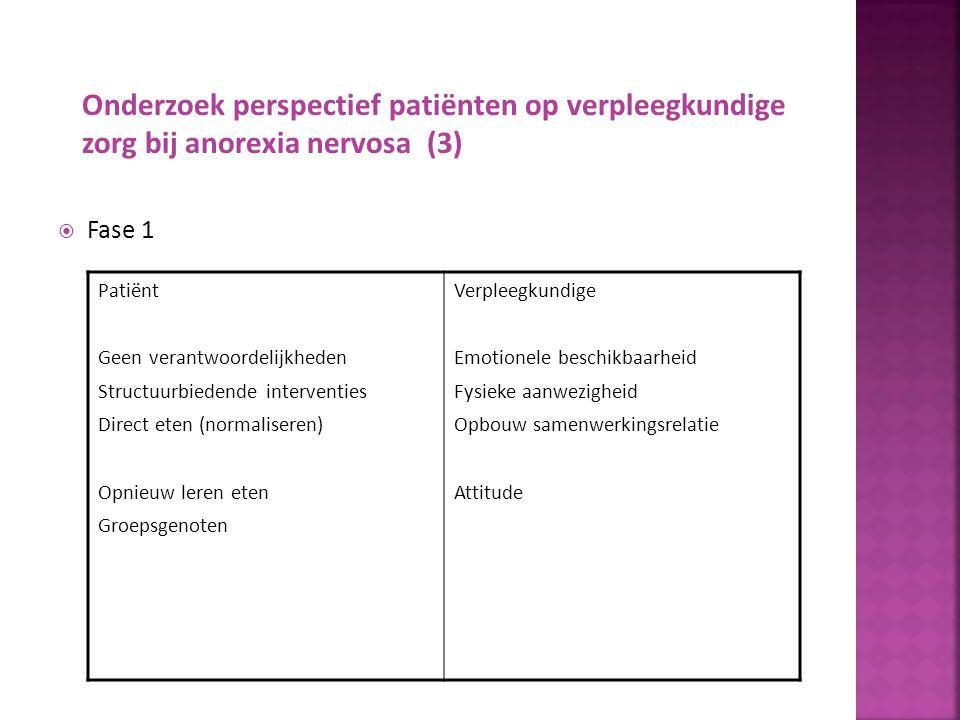 Onderzoek perspectief patiënten op verpleegkundige zorg bij anorexia nervosa (3)
