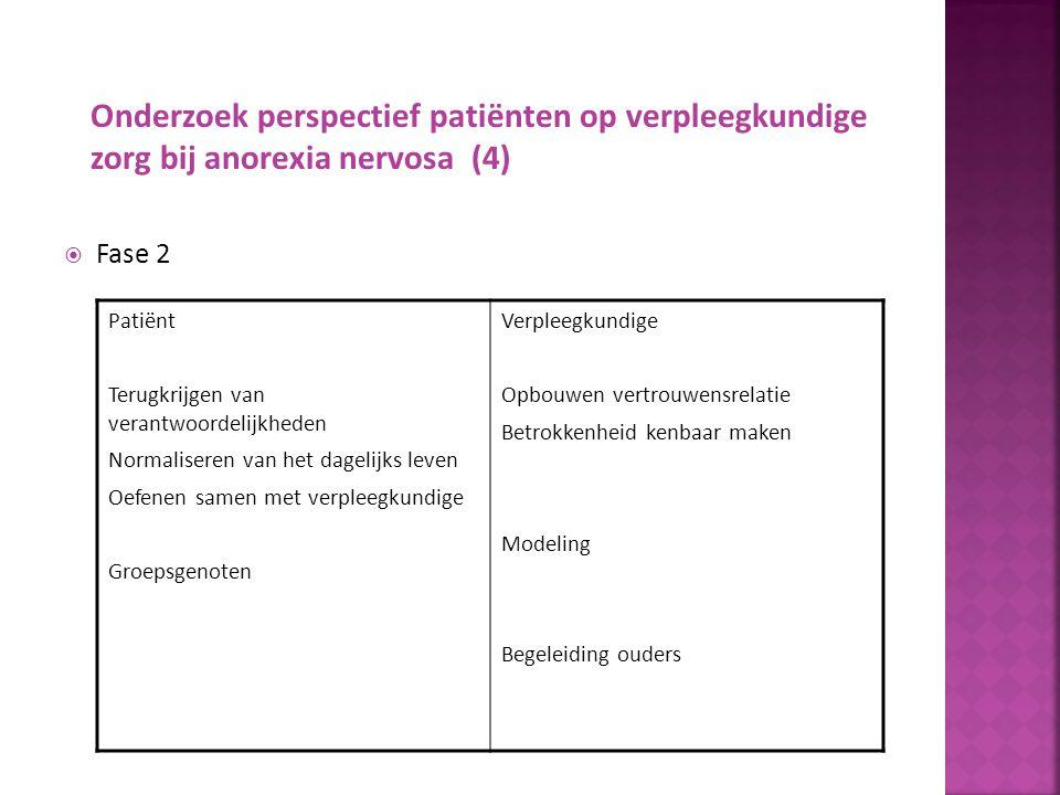 Onderzoek perspectief patiënten op verpleegkundige zorg bij anorexia nervosa (4)