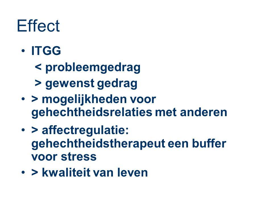 Effect ITGG < probleemgedrag > gewenst gedrag