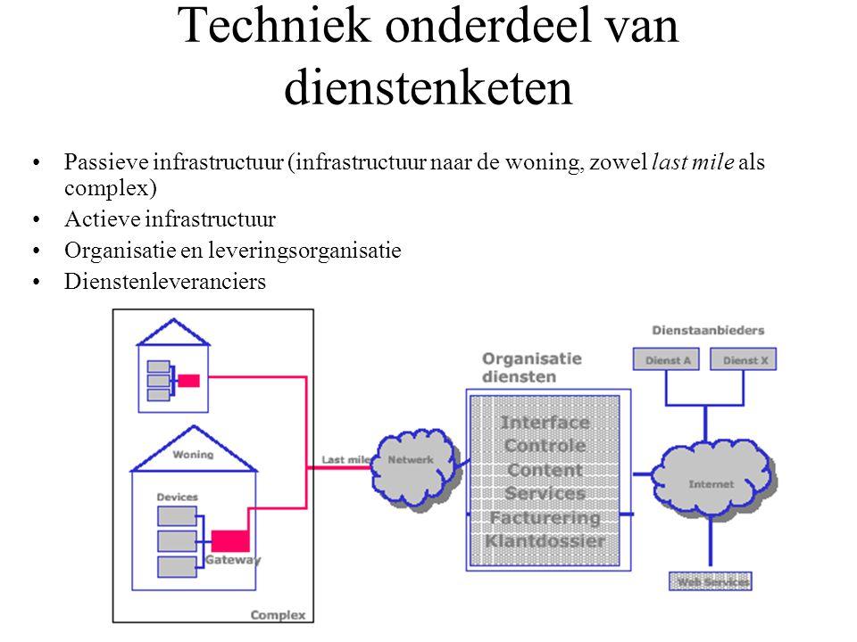 Techniek onderdeel van dienstenketen