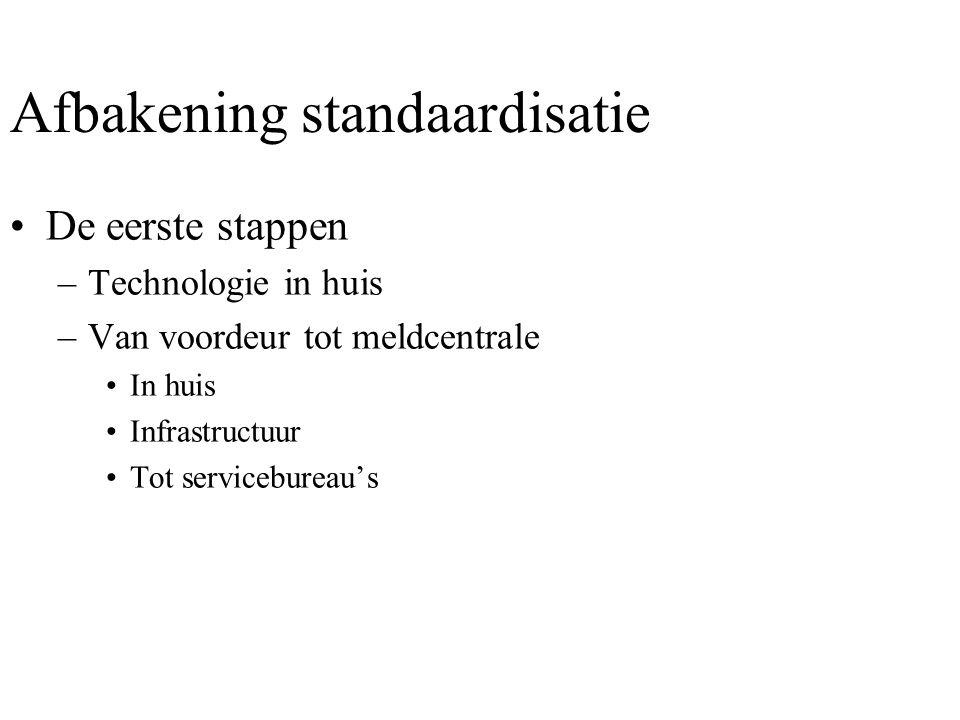 Afbakening standaardisatie