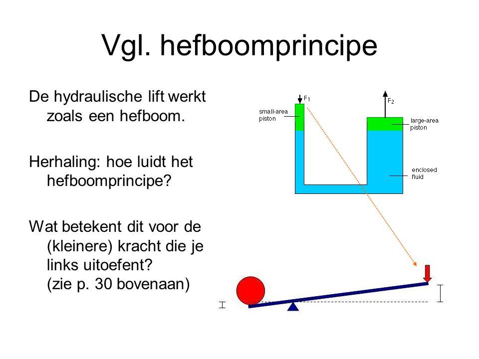 Vgl. hefboomprincipe De hydraulische lift werkt zoals een hefboom.