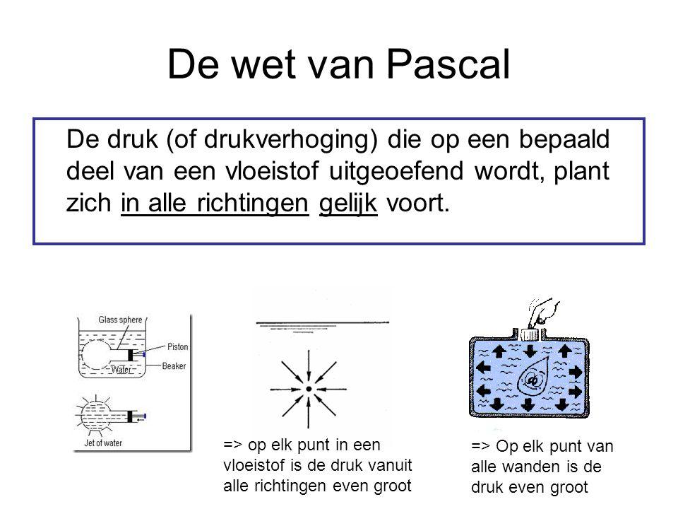 De wet van Pascal De druk (of drukverhoging) die op een bepaald deel van een vloeistof uitgeoefend wordt, plant zich in alle richtingen gelijk voort.