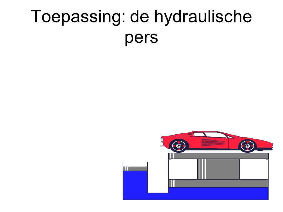 Toepassing: de hydraulische pers