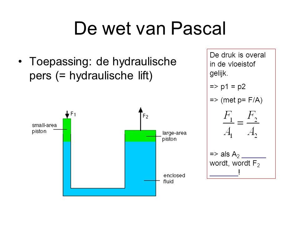 De wet van Pascal De druk is overal in de vloeistof gelijk. => p1 = p2. => (met p= F/A) => als A2 ______ wordt, wordt F2 _______!