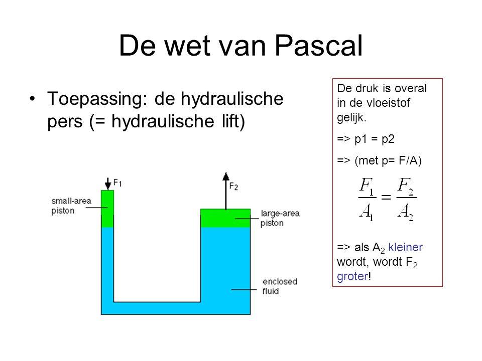 De wet van Pascal De druk is overal in de vloeistof gelijk. => p1 = p2. => (met p= F/A) => als A2 kleiner wordt, wordt F2 groter!
