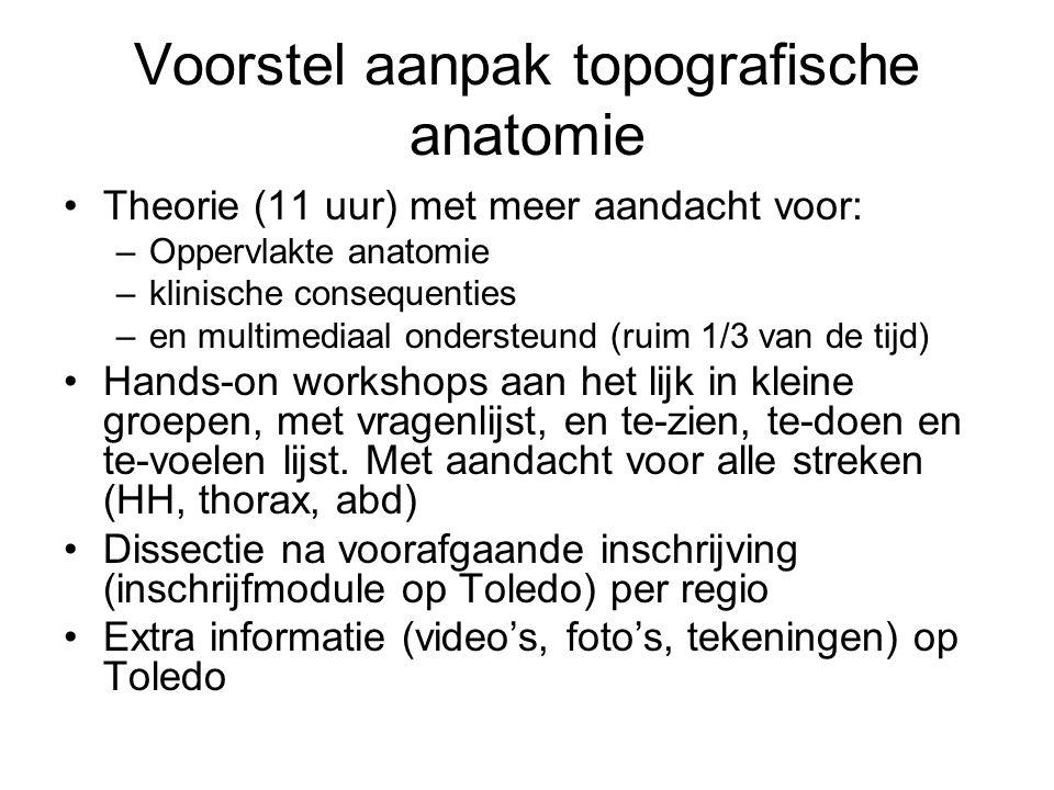 Voorstel aanpak topografische anatomie