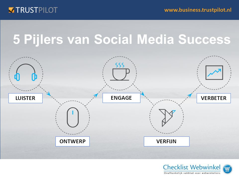 5 Pijlers van Social Media Success