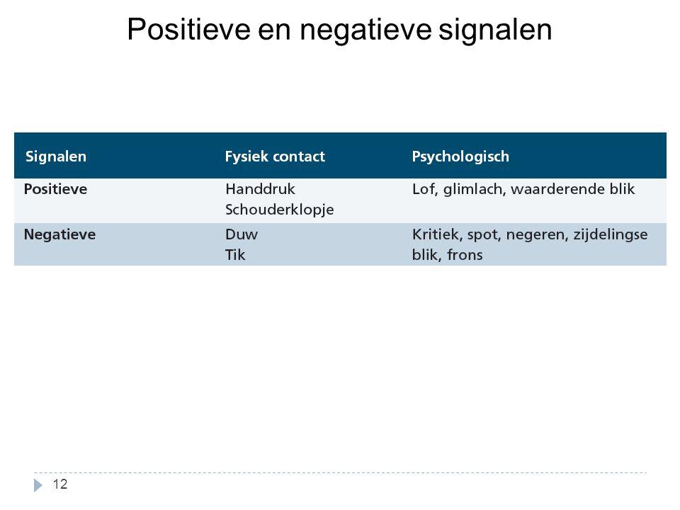Positieve en negatieve signalen