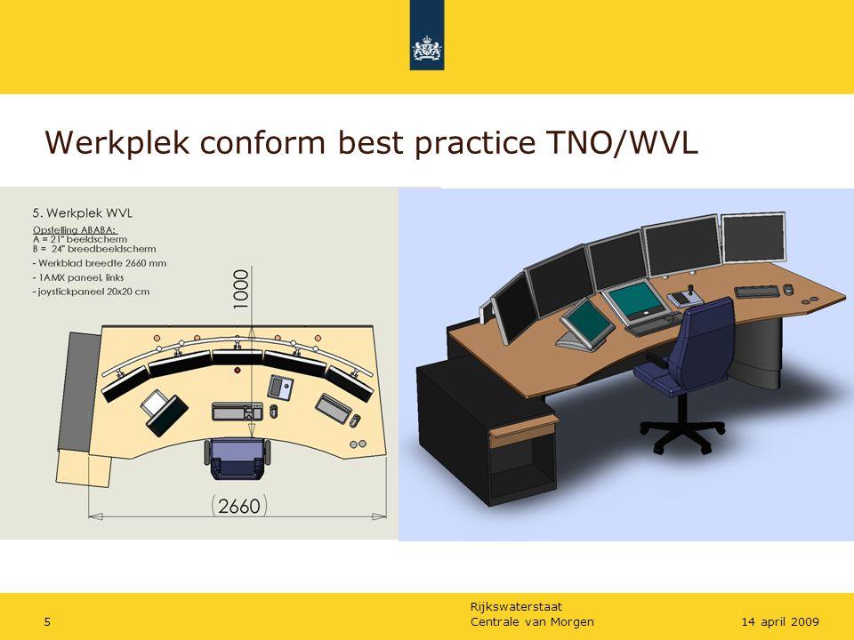 Werkplek conform best practice TNO/WVL