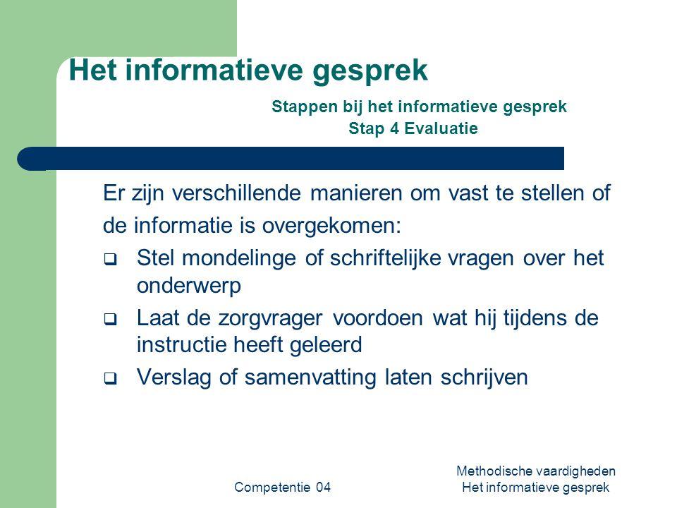 Methodische vaardigheden Het informatieve gesprek