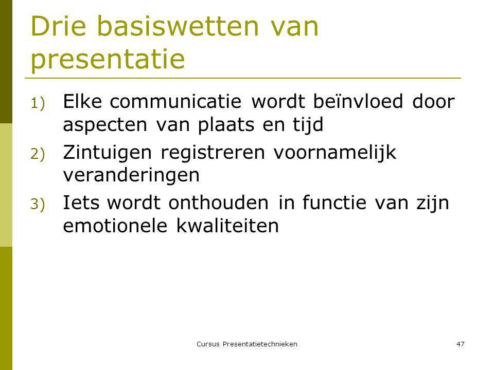 Drie basiswetten van presentatie