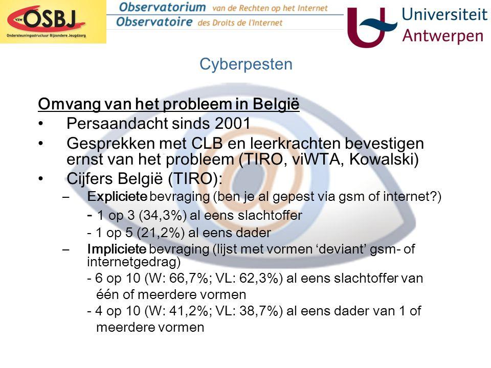 Omvang van het probleem in België Persaandacht sinds 2001