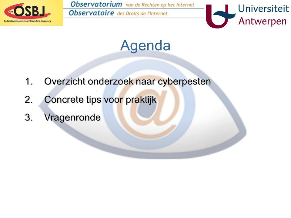 Agenda Overzicht onderzoek naar cyberpesten